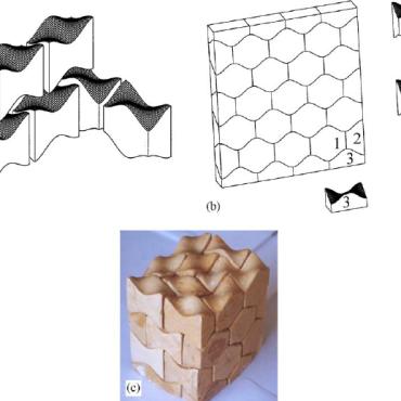 Osteomorphic Block Concepts